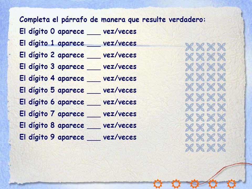 Completa el párrafo de manera que resulte verdadero: El dígito 0 aparece ___ vez/veces El dígito 1 aparece ___ vez/veces El dígito 2 aparece ___ vez/veces El dígito 3 aparece ___ vez/veces El dígito 4 aparece ___ vez/veces El dígito 5 aparece ___ vez/veces El dígito 6 aparece ___ vez/veces El dígito 7 aparece ___ vez/veces El dígito 8 aparece ___ vez/veces El dígito 9 aparece ___ vez/veces                                                                            