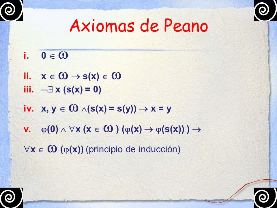 Axiomas de Peano i.0   ii.x    s(x)   iii.