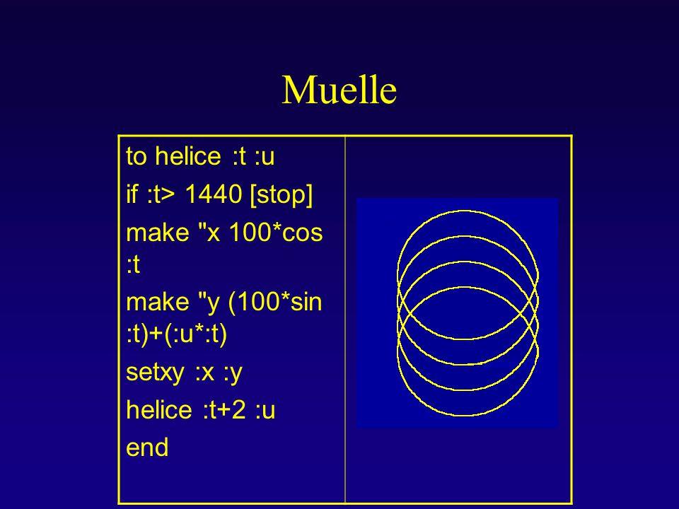 Muelle to helice :t :u if :t> 1440 [stop] make x 100*cos :t make y (100*sin :t)+(:u*:t) setxy :x :y helice :t+2 :u end