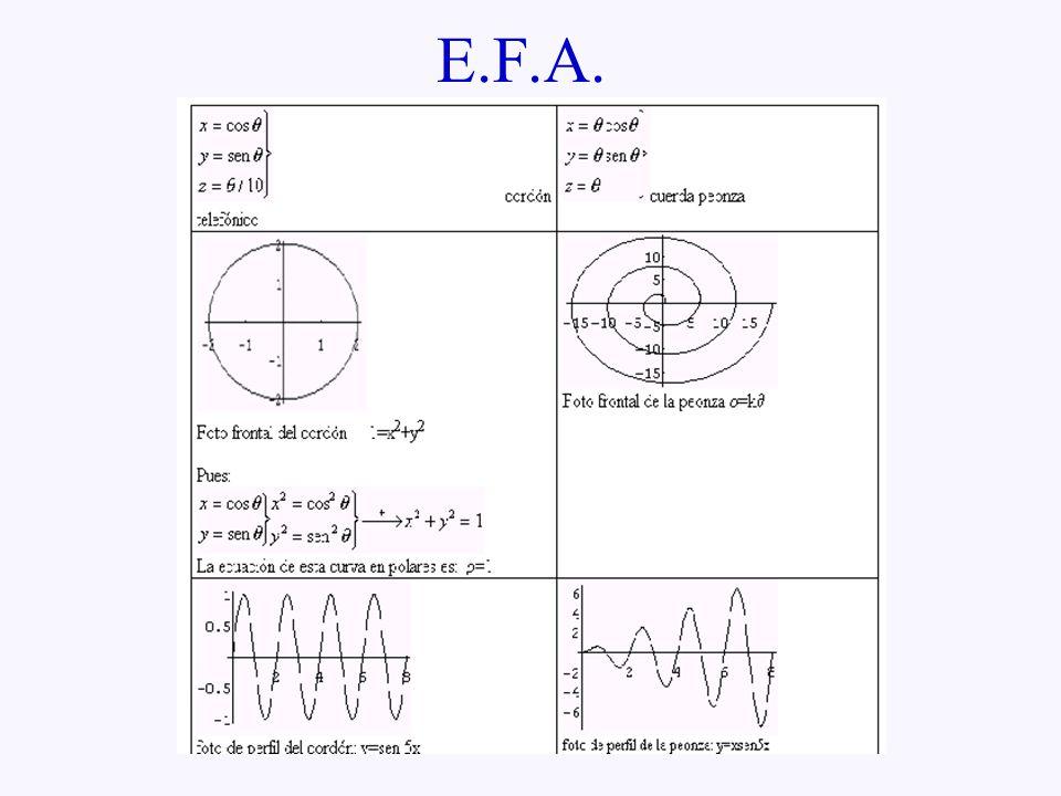 E.F.A.