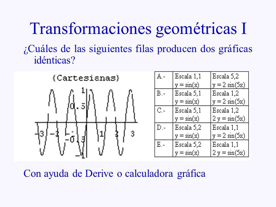 Transformaciones geométricas I ¿Cuáles de las siguientes filas producen dos gráficas idénticas.