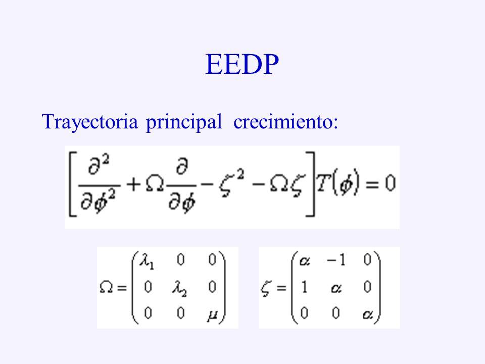 EEDP Trayectoria principal crecimiento:
