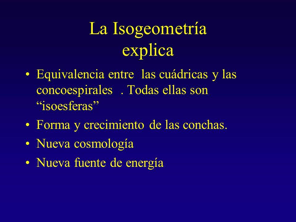 La Isogeometría explica Equivalencia entre las cuádricas y las concoespirales.