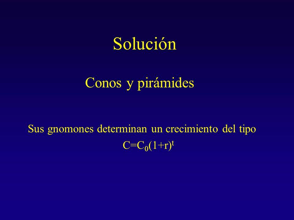 Solución Conos y pirámides Sus gnomones determinan un crecimiento del tipo C=C 0 (1+r) t