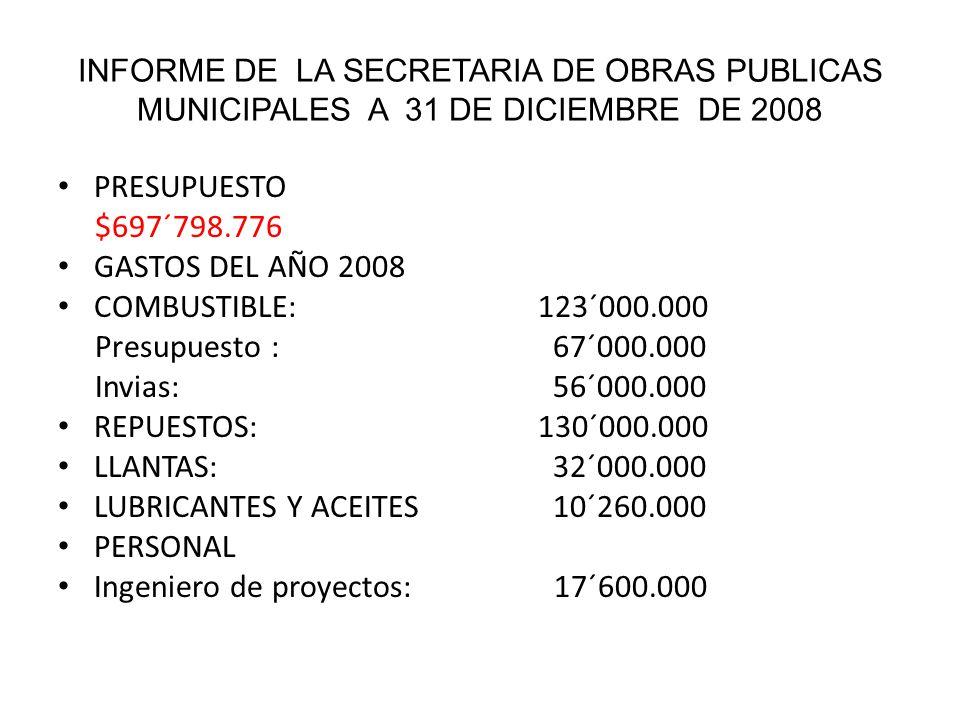 INFORME DE LA SECRETARIA DE OBRAS PUBLICAS MUNICIPALES A 31 DE DICIEMBRE DE 2008 PRESUPUESTO $697´798.776 GASTOS DEL AÑO 2008 COMBUSTIBLE: 123´000.000 Presupuesto : 67´000.000 Invias: 56´000.000 REPUESTOS: 130´000.000 LLANTAS: 32´000.000 LUBRICANTES Y ACEITES 10´260.000 PERSONAL Ingeniero de proyectos: 17´600.000