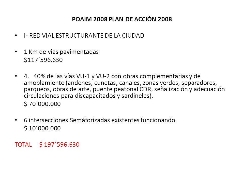 POAIM 2008 PLAN DE ACCIÓN 2008 I- RED VIAL ESTRUCTURANTE DE LA CIUDAD 1 Km de vias pavimentadas $117´596.630 4.