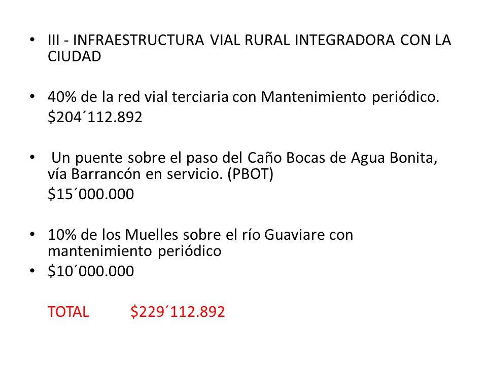 III - INFRAESTRUCTURA VIAL RURAL INTEGRADORA CON LA CIUDAD 40% de la red vial terciaria con Mantenimiento periódico.