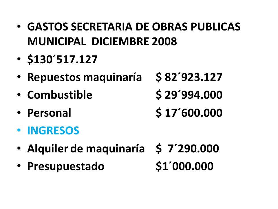 GASTOS SECRETARIA DE OBRAS PUBLICAS MUNICIPAL DICIEMBRE 2008 $130´517.127 Repuestos maquinaría$ 82´923.127 Combustible$ 29´994.000 Personal$ 17´600.000 INGRESOS Alquiler de maquinaría$ 7´290.000 Presupuestado $1´000.000