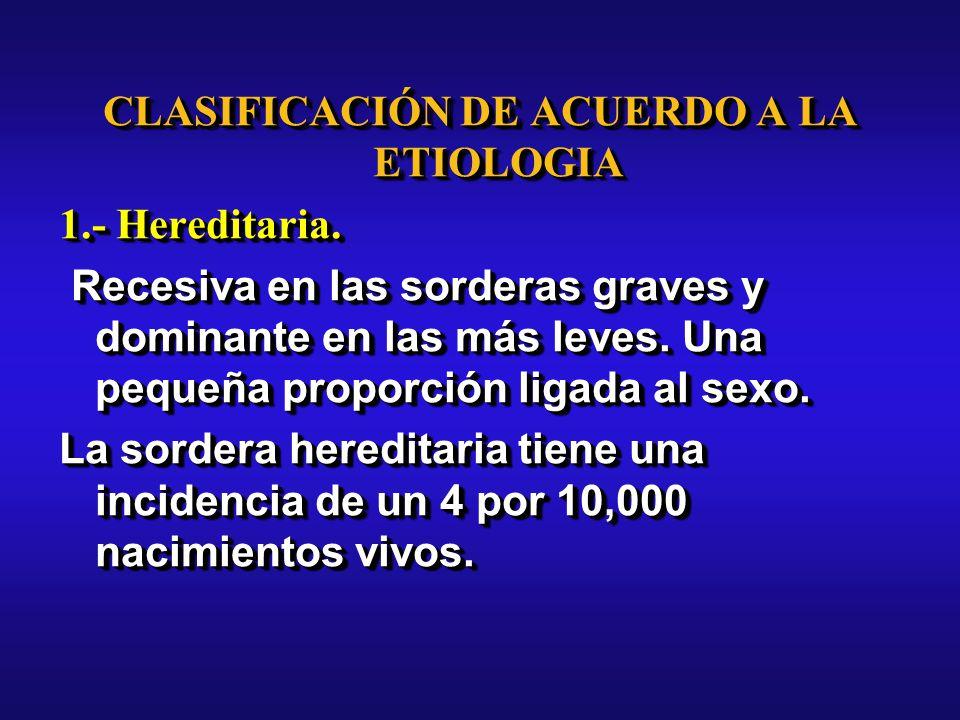CLASIFICACIÓN DE ACUERDO A LA ETIOLOGIA 1.- Hereditaria.