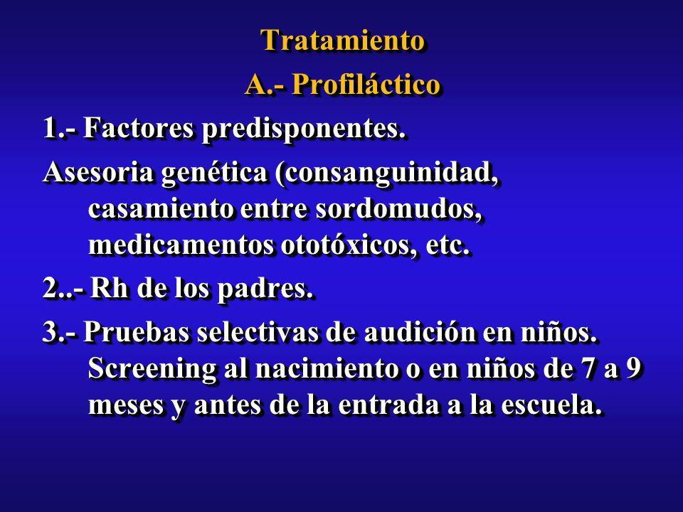 Tratamiento A.- Profiláctico 1.- Factores predisponentes.