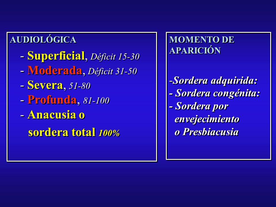 AUDIOLÓGICA - Superficial, Déficit 15-30 - Moderada, Déficit 31-50 - Severa, 51-80 - Profunda, 81-100 - Anacusia o sordera total 100% AUDIOLÓGICA - Superficial, Déficit 15-30 - Moderada, Déficit 31-50 - Severa, 51-80 - Profunda, 81-100 - Anacusia o sordera total 100% MOMENTO DE APARICIÓN -Sordera adquirida: - Sordera congénita: - Sordera por envejecimiento o Presbiacusia MOMENTO DE APARICIÓN -Sordera adquirida: - Sordera congénita: - Sordera por envejecimiento o Presbiacusia