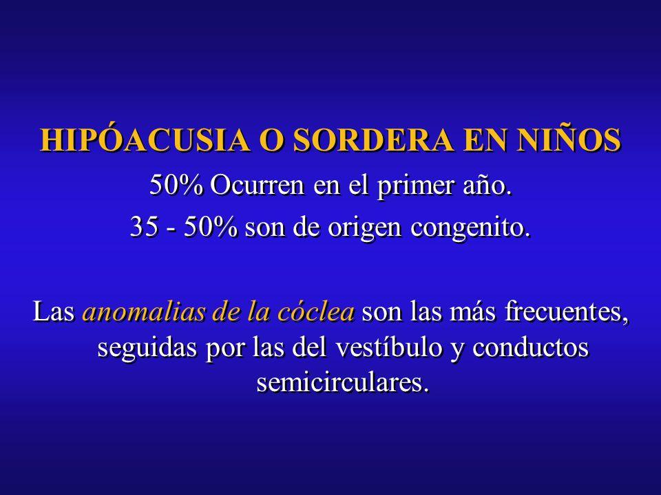 HIPÓACUSIA O SORDERA EN NIÑOS 50% Ocurren en el primer año.
