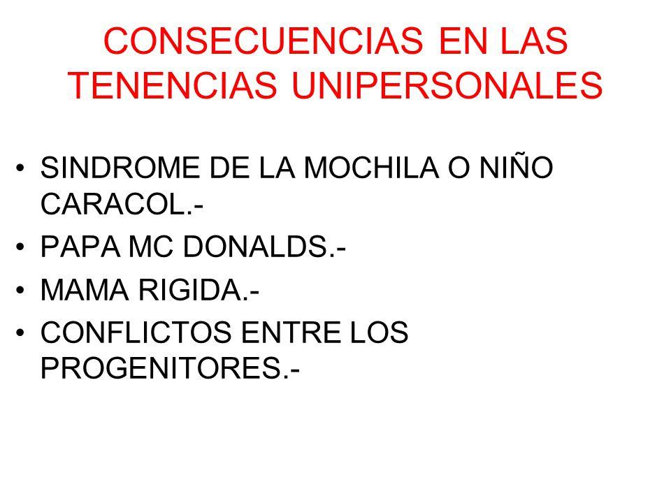 CONSECUENCIAS EN LAS TENENCIAS UNIPERSONALES SINDROME DE LA MOCHILA O NIÑO CARACOL.- PAPA MC DONALDS.- MAMA RIGIDA.- CONFLICTOS ENTRE LOS PROGENITORES.-