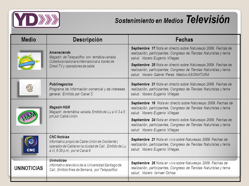 Sostenimiento en Medios Televisión MedioDescripciónFechas Amaneciendo Magazín de Telepacífico con temática variada.