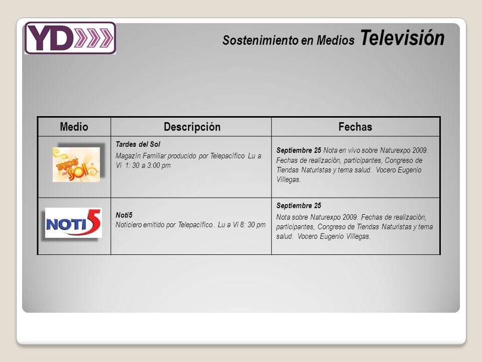 Sostenimiento en Medios Televisión Medio DescripciónFechas Tardes del Sol Magazín Familiar producido por Telepacífico Lu a Vi 1: 30 a 3:00 pm Septiembre 25 Nota en vivo sobre Naturexpo 2009.