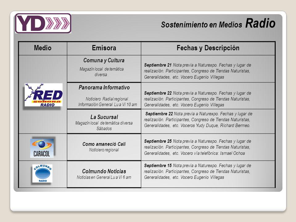 Sostenimiento en Medios Radio MedioEmisoraFechas y Descripción Comuna y Cultura Septiembre 21 Nota previa a Naturexpo.