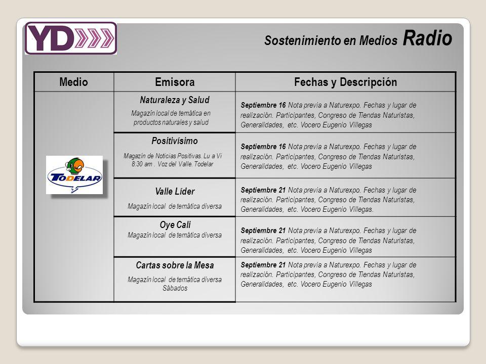 Sostenimiento en Medios Radio MedioEmisoraFechas y Descripción Naturaleza y Salud Septiembre 16 Nota previa a Naturexpo.