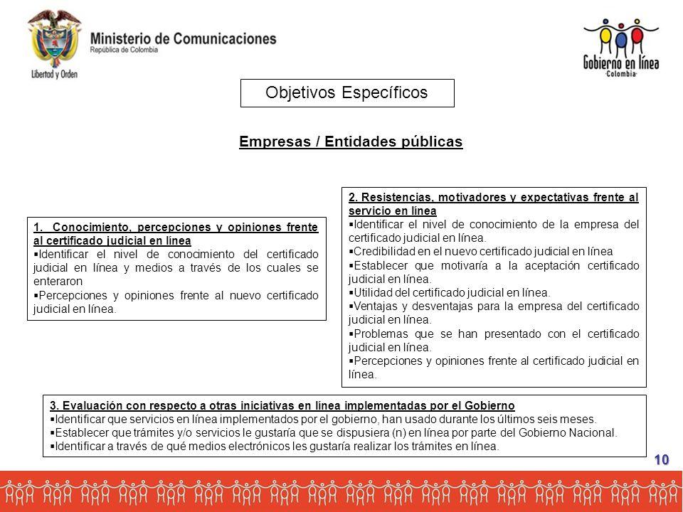 Objetivos Específicos 2.