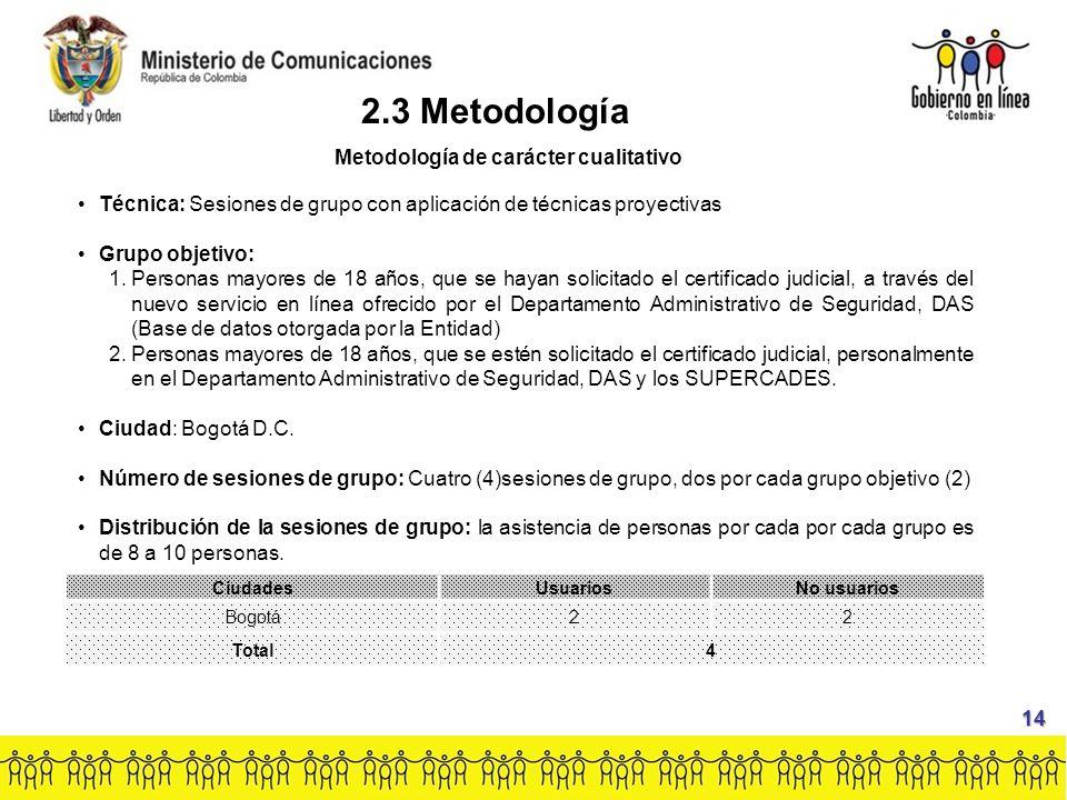CiudadesUsuariosNo usuarios Bogotá22 Total4 Técnica: Sesiones de grupo con aplicación de técnicas proyectivas Grupo objetivo: 1.Personas mayores de 18 años, que se hayan solicitado el certificado judicial, a través del nuevo servicio en línea ofrecido por el Departamento Administrativo de Seguridad, DAS (Base de datos otorgada por la Entidad) 2.Personas mayores de 18 años, que se estén solicitado el certificado judicial, personalmente en el Departamento Administrativo de Seguridad, DAS y los SUPERCADES.