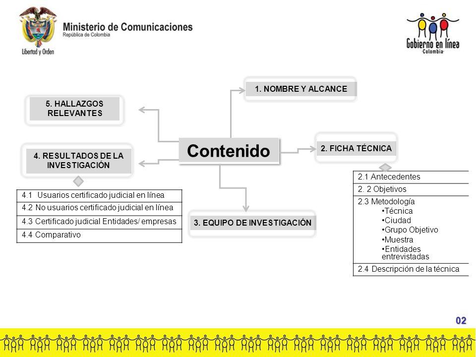 1. NOMBRE Y ALCANCE 3. EQUIPO DE INVESTIGACIÓN 5.