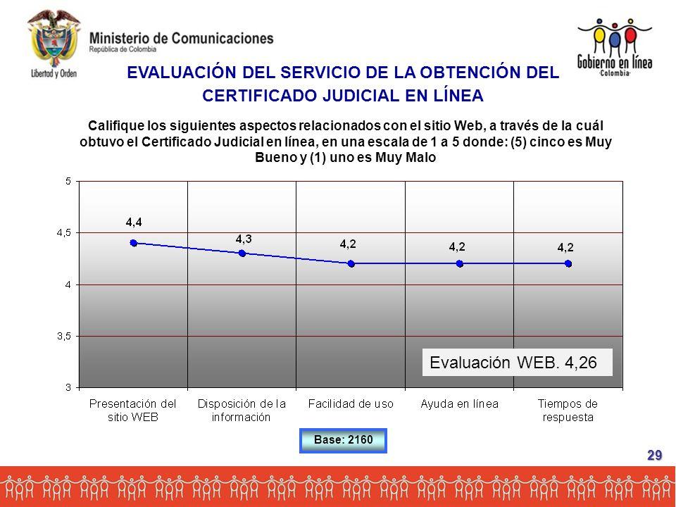 Califique los siguientes aspectos relacionados con el sitio Web, a través de la cuál obtuvo el Certificado Judicial en línea, en una escala de 1 a 5 donde: (5) cinco es Muy Bueno y (1) uno es Muy Malo Base: 2160 EVALUACIÓN DEL SERVICIO DE LA OBTENCIÓN DEL CERTIFICADO JUDICIAL EN LÍNEA 29 Evaluación WEB.