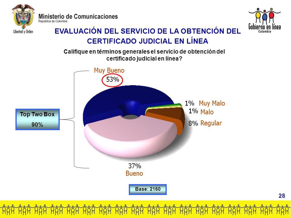 Califique en términos generales el servicio de obtención del certificado judicial en línea.