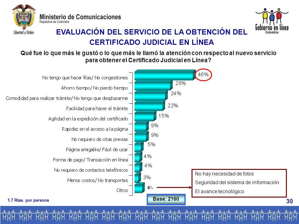 Qué fue lo que más le gustó o lo que más le llamó la atención con respecto al nuevo servicio para obtener el Certificado Judicial en Línea.