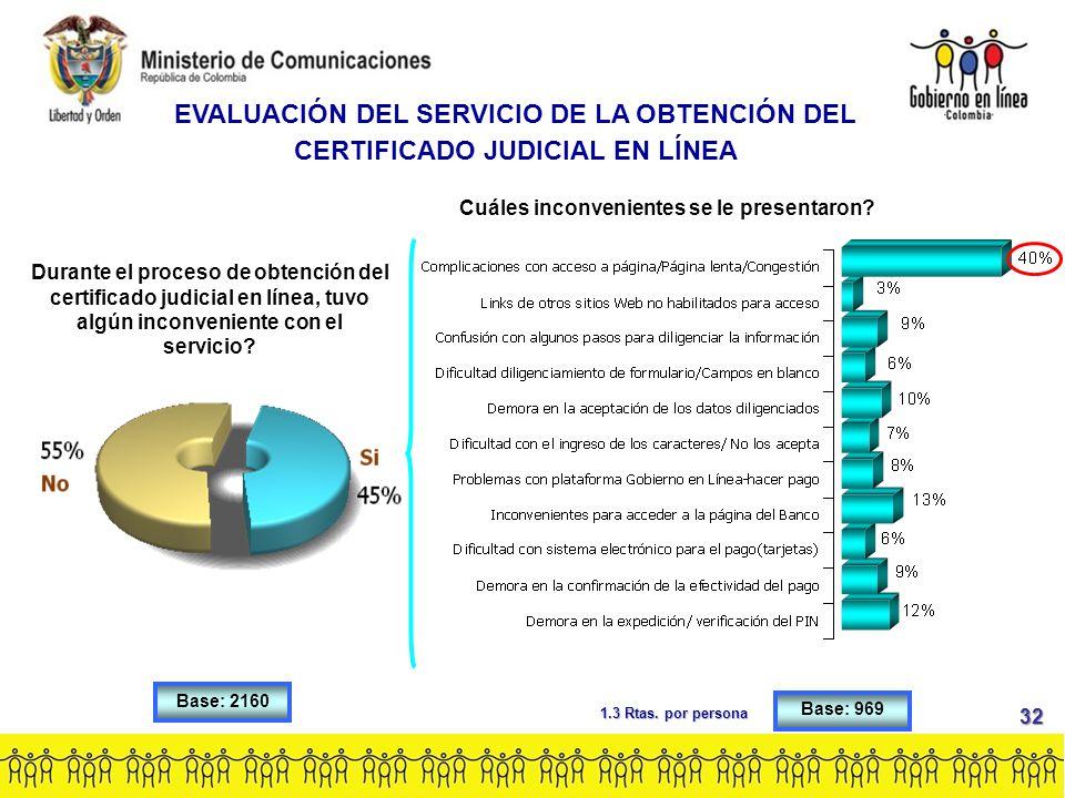Durante el proceso de obtención del certificado judicial en línea, tuvo algún inconveniente con el servicio.