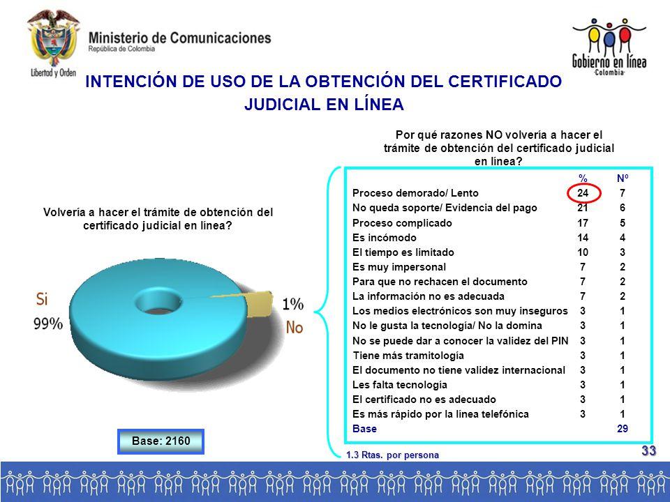 Volvería a hacer el trámite de obtención del certificado judicial en línea.