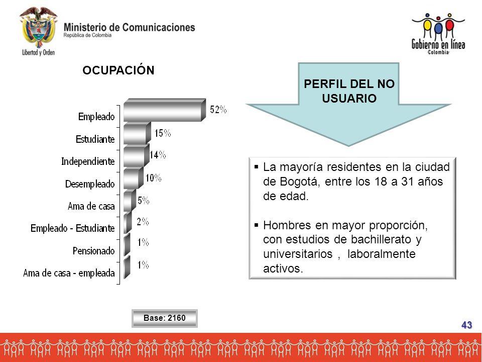 OCUPACIÓN Base: 2160 43 PERFIL DEL NO USUARIO  La mayoría residentes en la ciudad de Bogotá, entre los 18 a 31 años de edad.