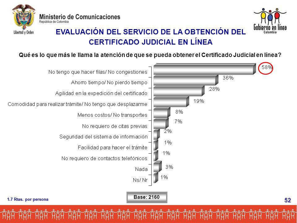 Qué es lo que más le llama la atención de que se pueda obtener el Certificado Judicial en línea.