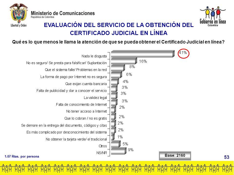 Qué es lo que menos le llama la atención de que se pueda obtener el Certificado Judicial en línea.