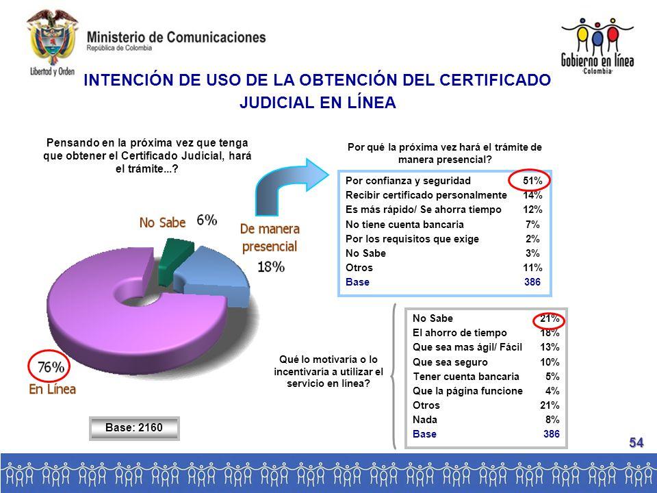 INTENCIÓN DE USO DE LA OBTENCIÓN DEL CERTIFICADO JUDICIAL EN LÍNEA Pensando en la próxima vez que tenga que obtener el Certificado Judicial, hará el trámite....