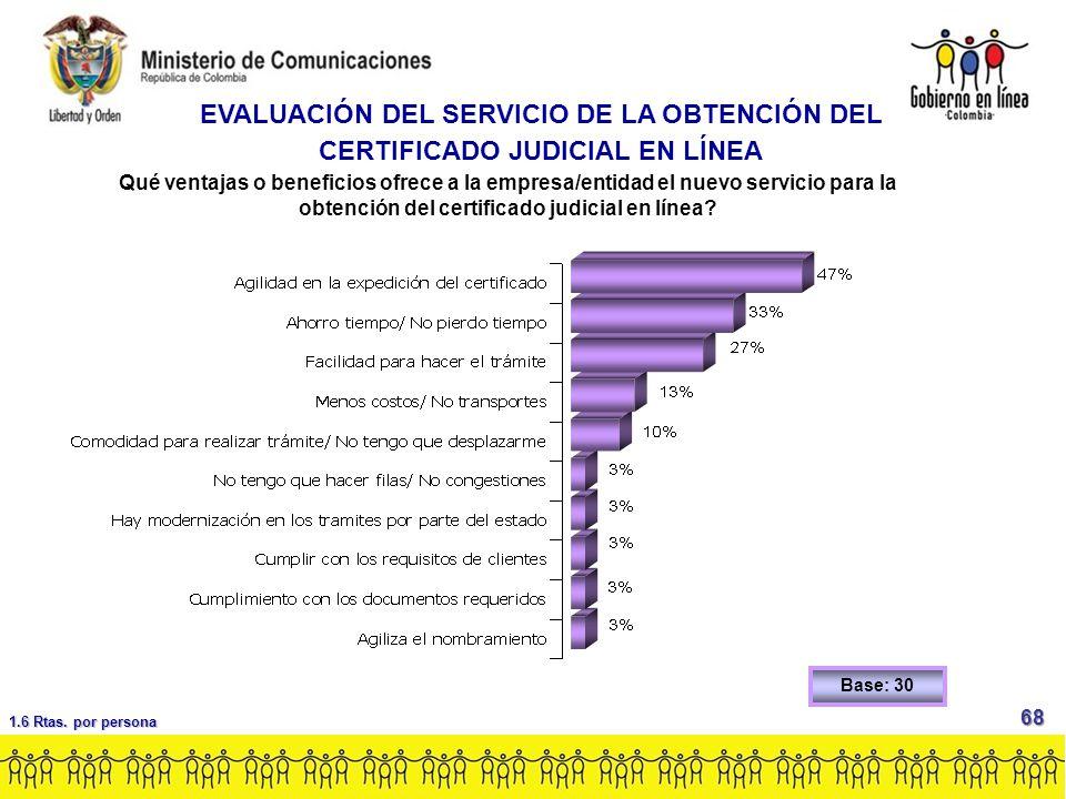 Qué ventajas o beneficios ofrece a la empresa/entidad el nuevo servicio para la obtención del certificado judicial en línea.