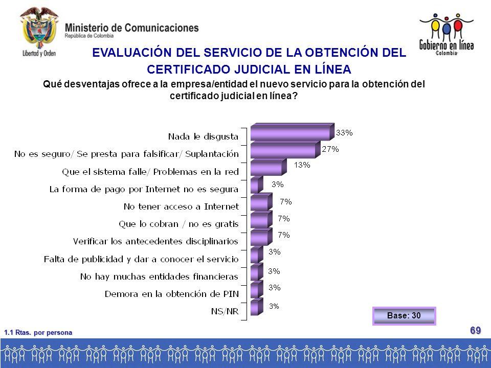 Qué desventajas ofrece a la empresa/entidad el nuevo servicio para la obtención del certificado judicial en línea.