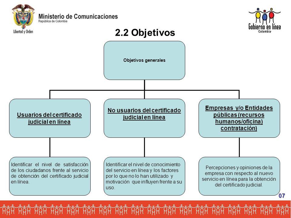 2.2 Objetivos Objetivos generales Usuarios del certificado judicial en línea No usuarios del certificado judicial en línea Empresas y/o Entidades públicas (recursos humanos/oficina) contratación) Identificar el nivel de satisfacción de los ciudadanos frente al servicio de obtención del certificado judicial en línea.