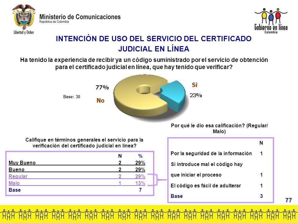 Ha tenido la experiencia de recibir ya un código suministrado por el servicio de obtención para el certificado judicial en línea, que hay tenido que verificar.