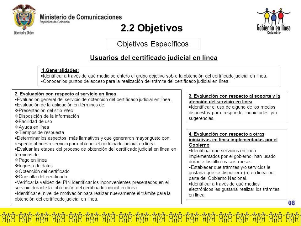 2.2 Objetivos Objetivos Específicos 2.
