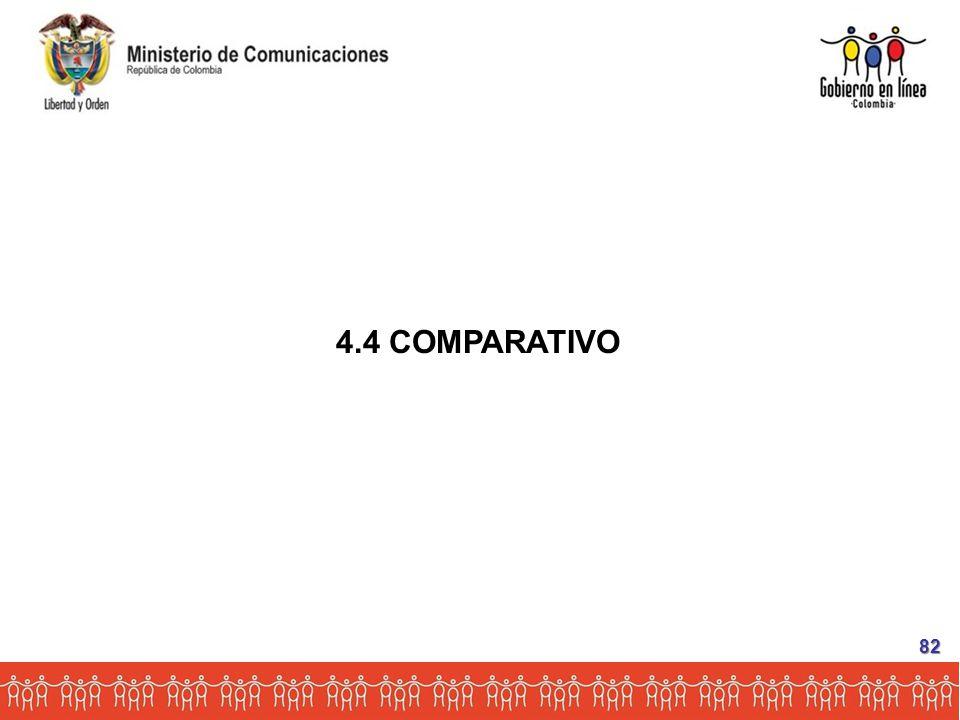 4.4 COMPARATIVO 82