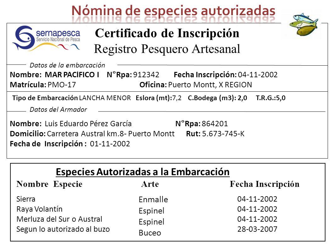 Certificado de Inscripción Registro Pesquero Artesanal Nombre: MAR PACÍFICO I N°Rpa: 912342 Fecha Inscripción: 04-11-2002 Matrícula: PMO-17 Oficina: Puerto Montt, X REGION Datos de la embarcación Tipo de Embarcación LANCHA MENOR Eslora (mt):7,2 C.Bodega (m3): 2,0 T.R.G.:5,0 Datos del Armador Nombre: Luis Eduardo Pérez García N°Rpa: 864201 Domicilio: Carretera Austral km.8- Puerto Montt Rut: 5.673-745-K Fecha de Inscripción : 01-11-2002 Especies Autorizadas a la Embarcación Nombre Especie Arte Fecha Inscripción Sierra Raya Volantín Merluza del Sur o Austral Segun lo autorizado al buzo Enmalle Espinel Buceo 04-11-2002 28-03-2007