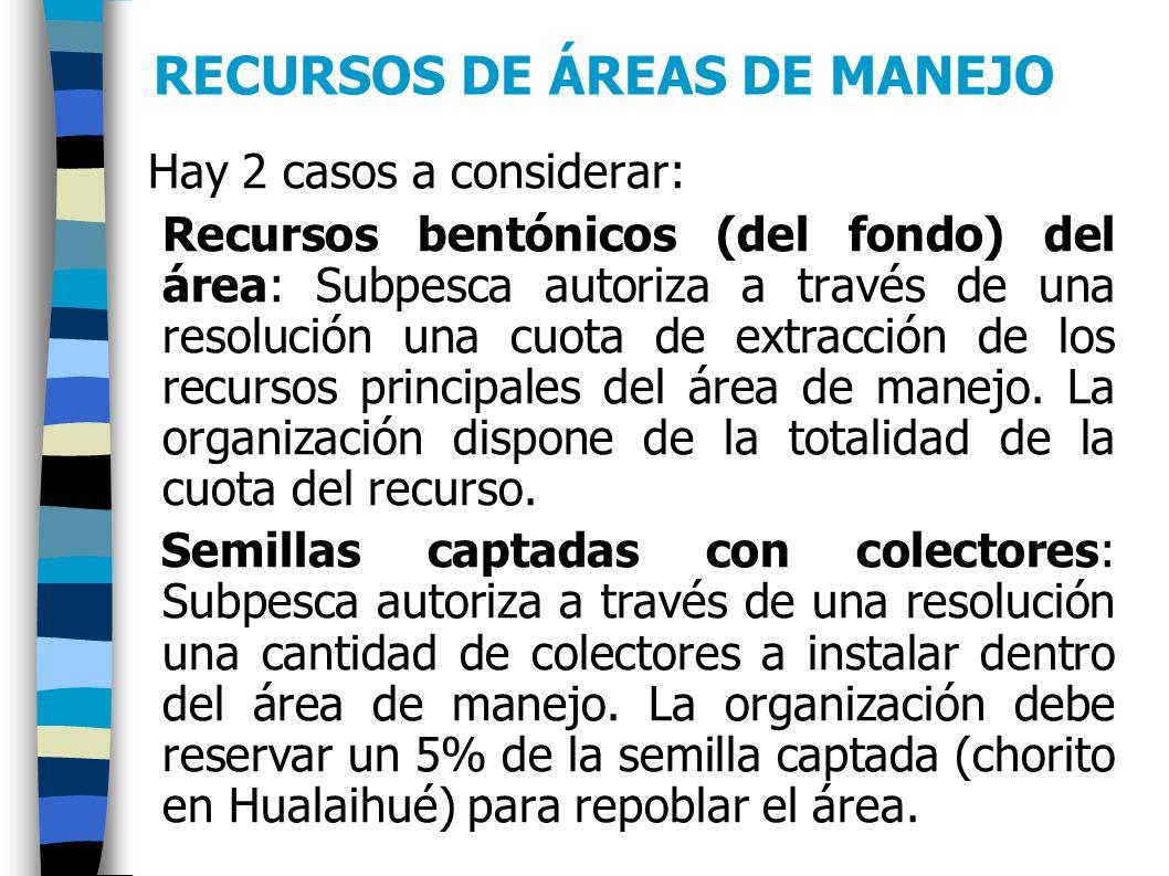RECURSOS DE ÁREAS DE MANEJO Hay 2 casos a considerar: Recursos bentónicos (del fondo) del área: Subpesca autoriza a través de una resolución una cuota de extracción de los recursos principales del área de manejo.