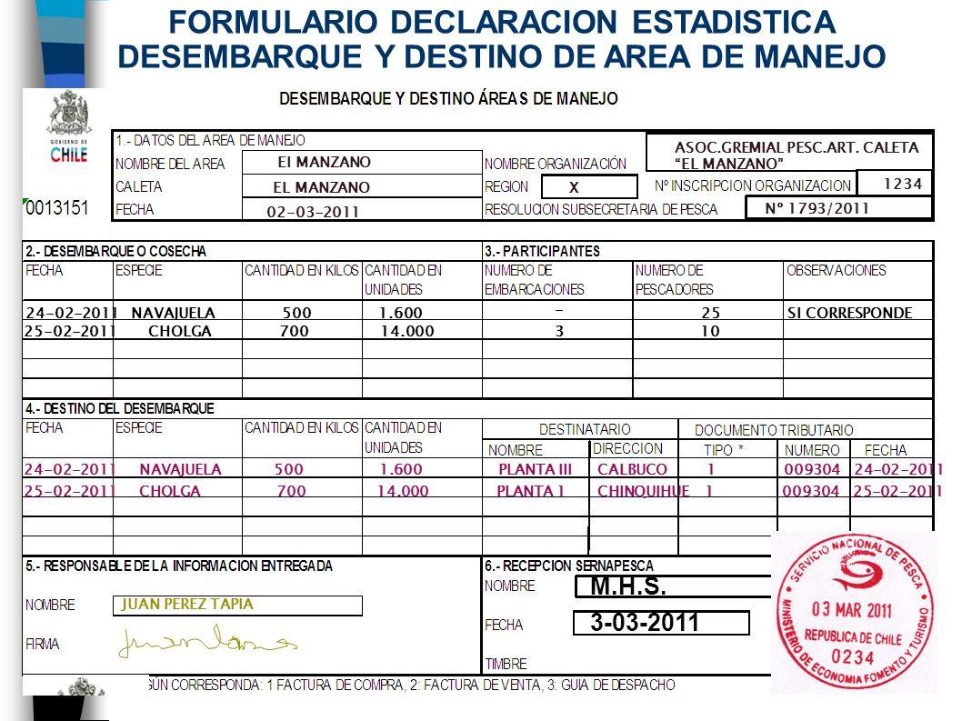 FORMULARIO DECLARACION ESTADISTICA DESEMBARQUE Y DESTINO DE AREA DE MANEJO El MANZANO ASOC.GREMIAL PESC.ART.