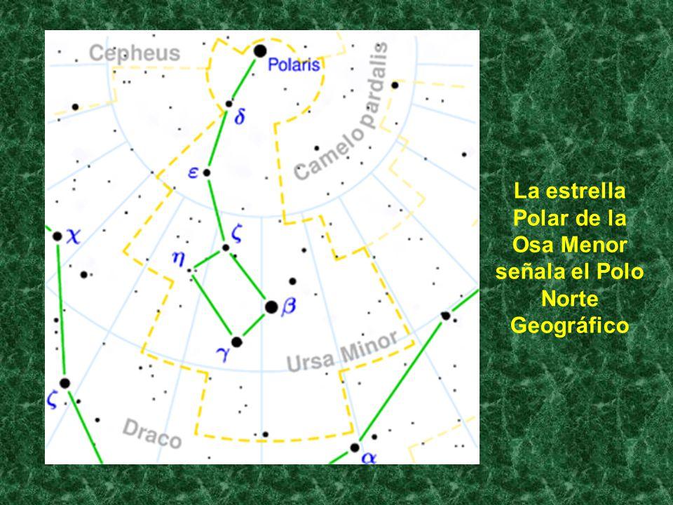 La estrella Polar de la Osa Menor señala el Polo Norte Geográfico