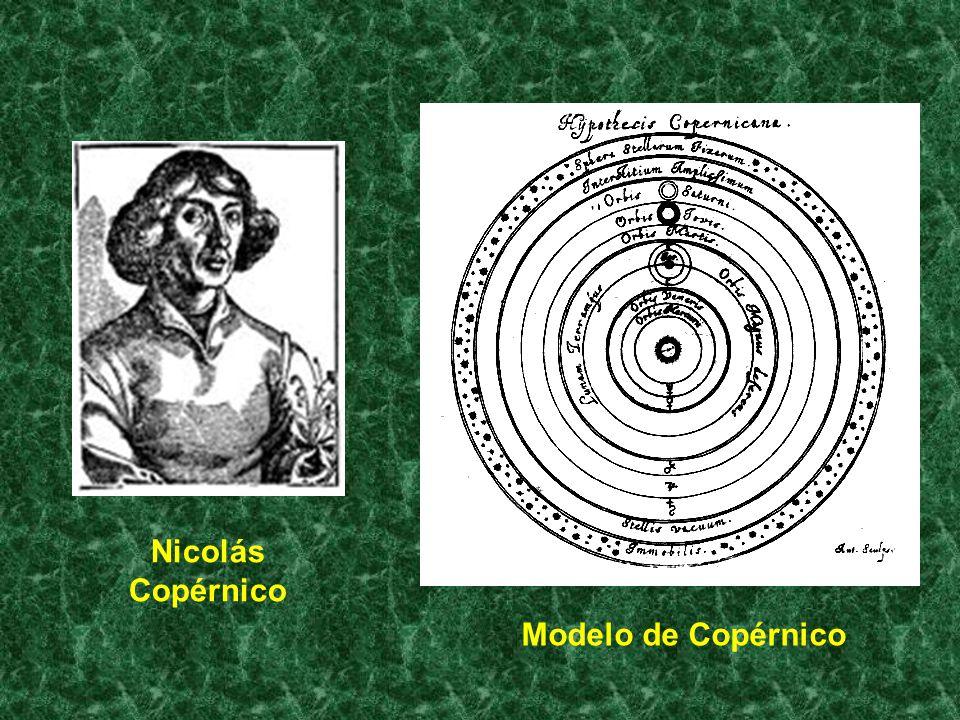 Nicolás Copérnico Modelo de Copérnico