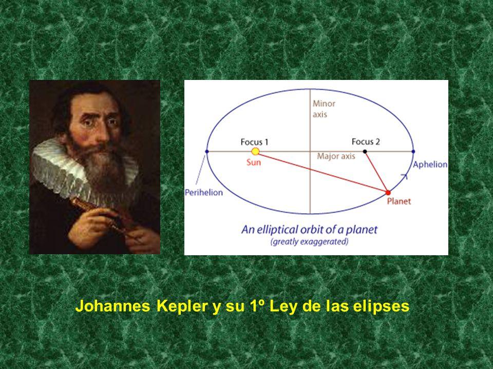 Johannes Kepler y su 1º Ley de las elipses