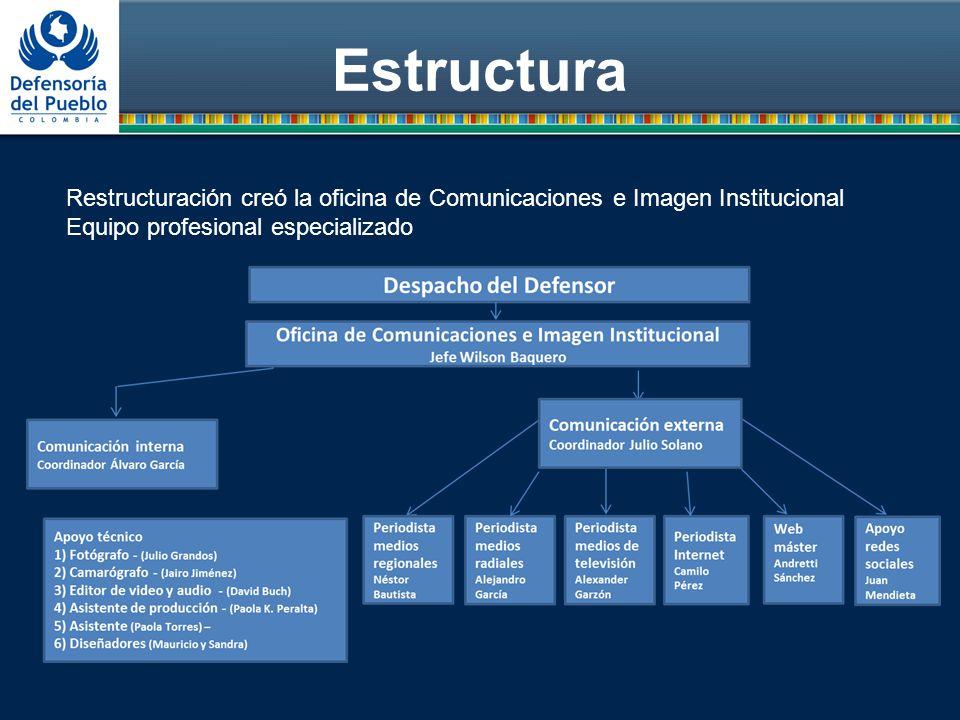 Estructura Restructuración creó la oficina de Comunicaciones e Imagen Institucional Equipo profesional especializado