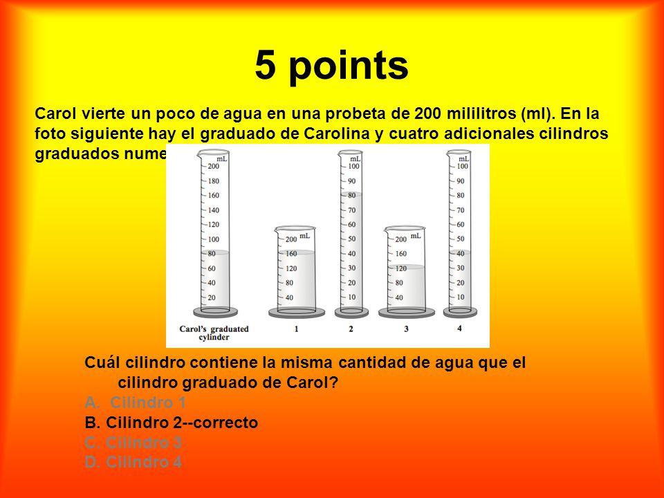 5 puntos Carol vierte un poco de agua en una probeta de 200 mililitros (ml).