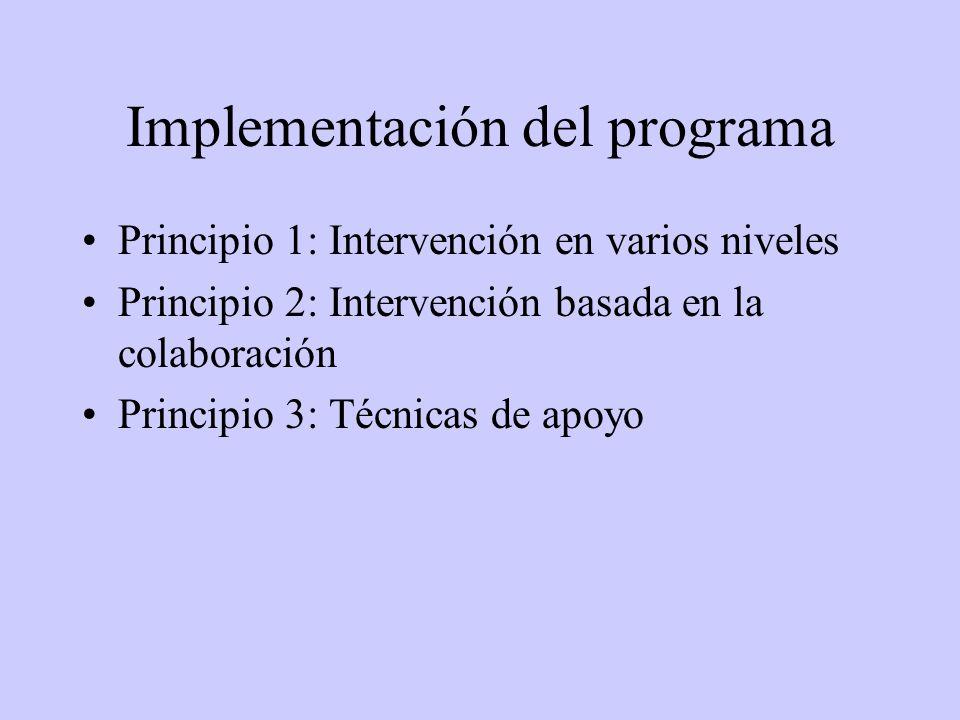 Implementación del programa Principio 1: Intervención en varios niveles Principio 2: Intervención basada en la colaboración Principio 3: Técnicas de apoyo