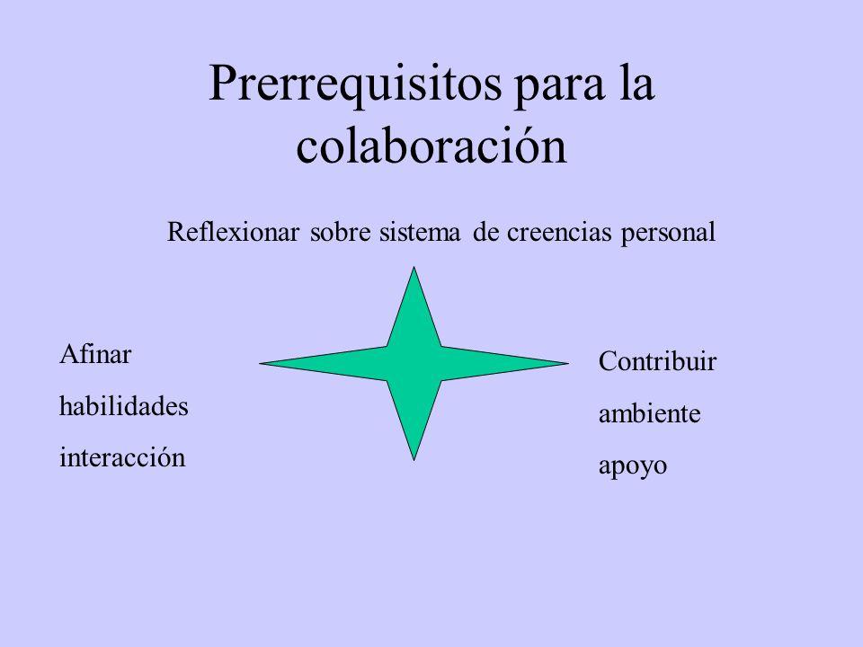 Prerrequisitos para la colaboración Reflexionar sobre sistema de creencias personal Afinar habilidades interacción Contribuir ambiente apoyo