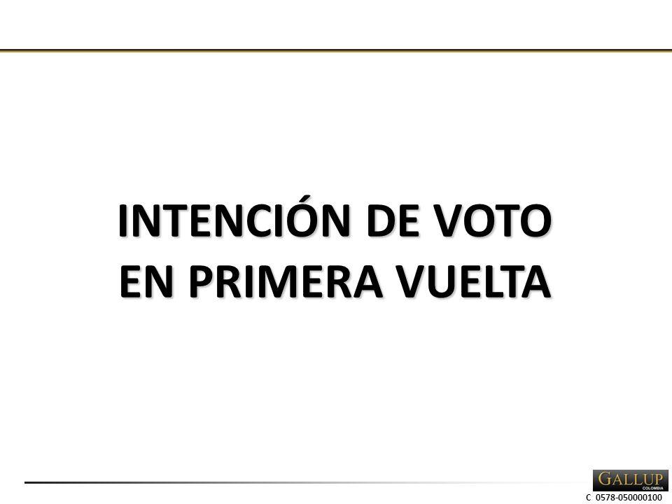 C 0578-050000100 INTENCIÓN DE VOTO EN PRIMERA VUELTA